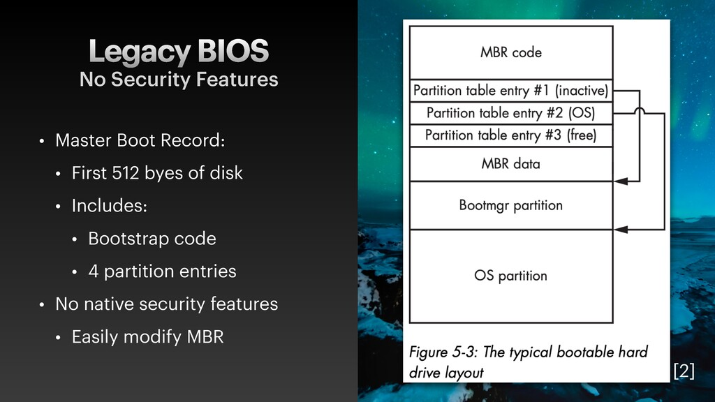 Legacy BIOS • Master Boot Record: • First 512 b...