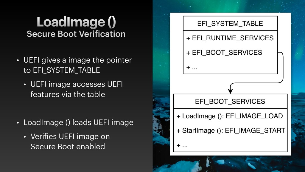 LoadImage () • UEFI gives a image the pointer t...