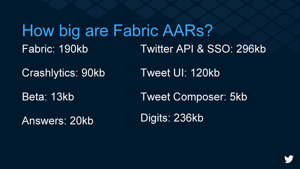How big are Fabric AARs? Fabric: 190kb Crashlyt...