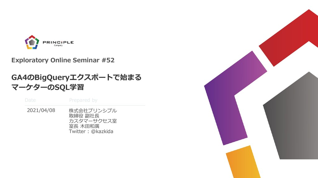 Date Prepared by Exploratory Online Seminar #52...