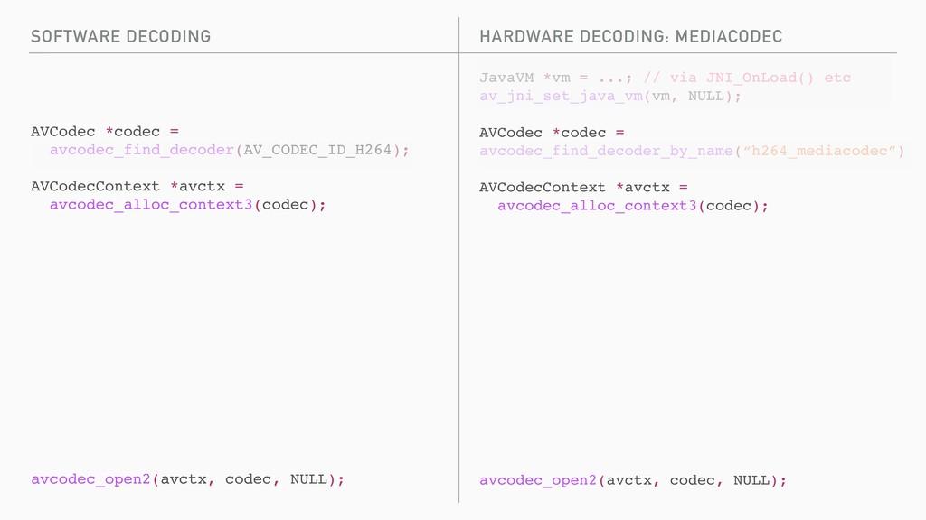 SOFTWARE DECODING AVCodec *codec = avcodec_find...