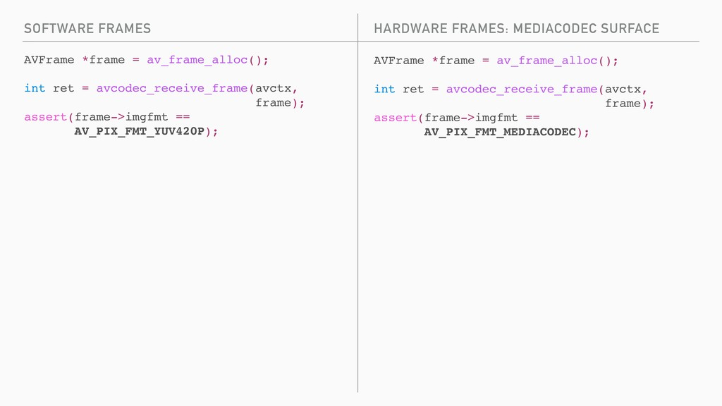 SOFTWARE FRAMES AVFrame *frame = av_frame_alloc...