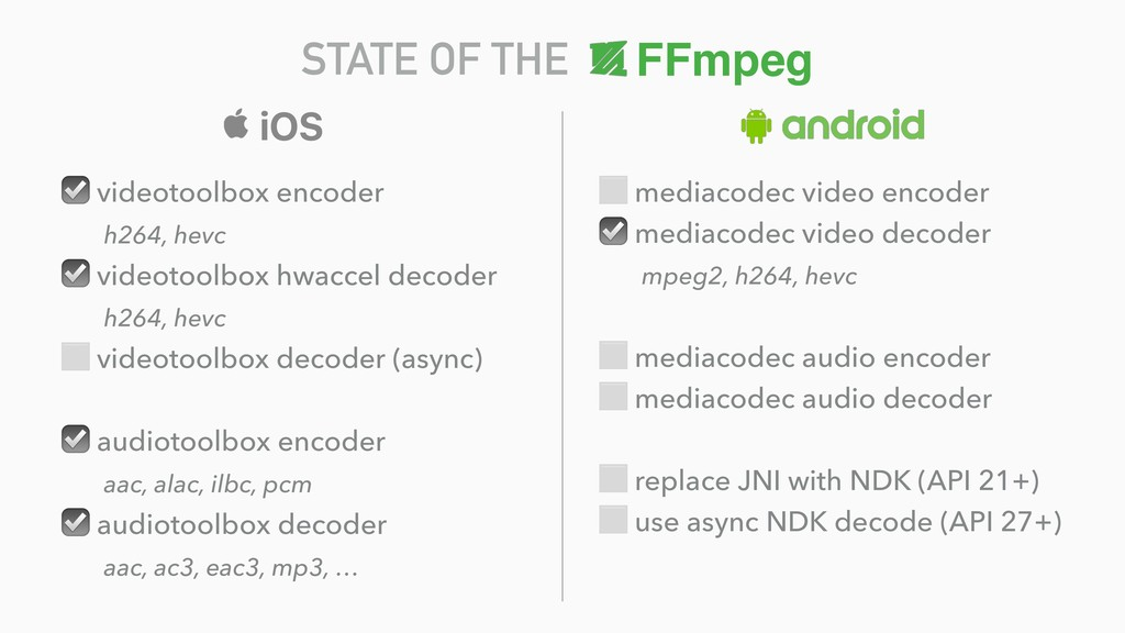 iOS STATE OF THE FFmpeg ☑ videotoolbox encoder ...
