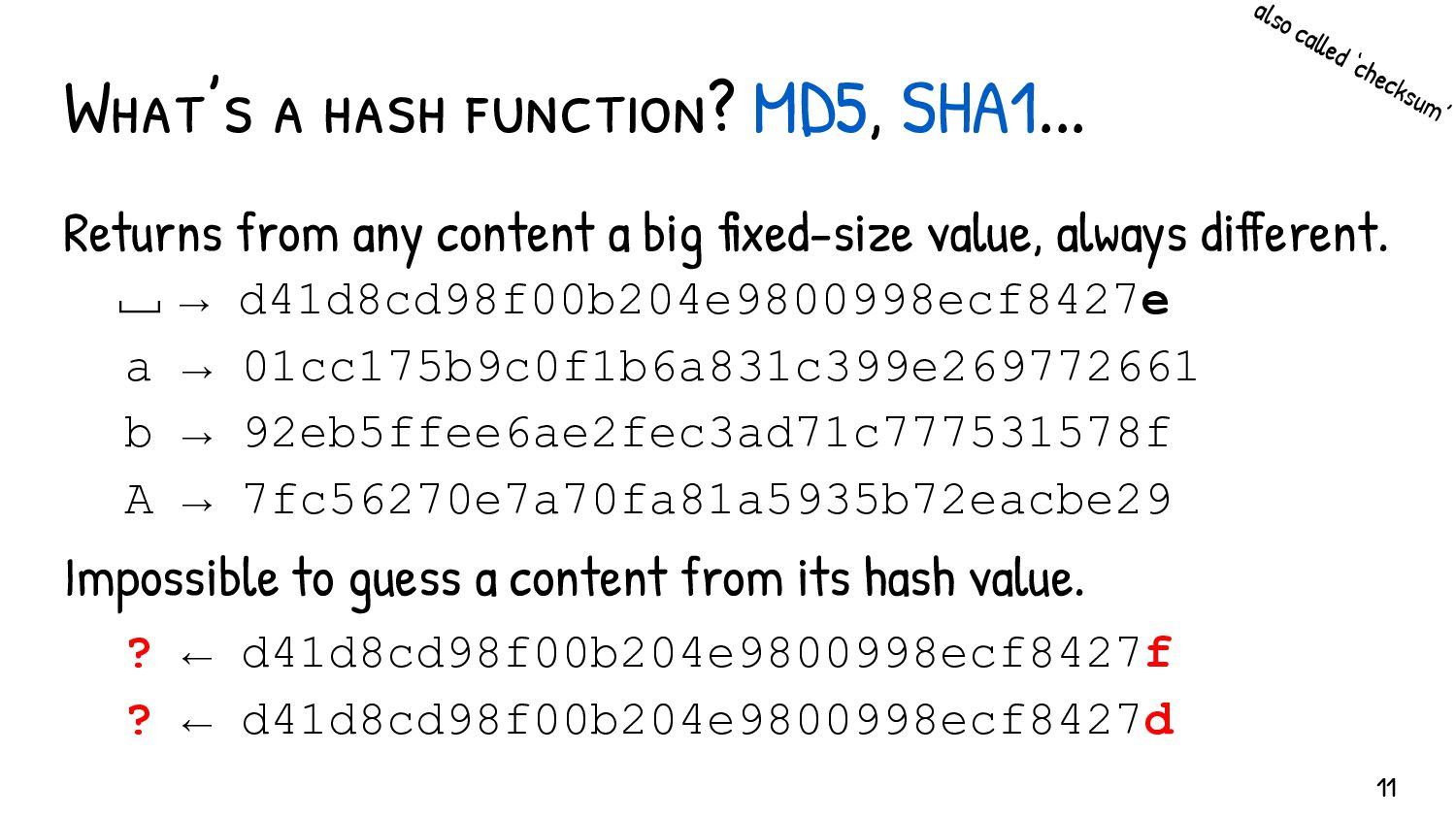 If two contents have the same hash, they are (a...