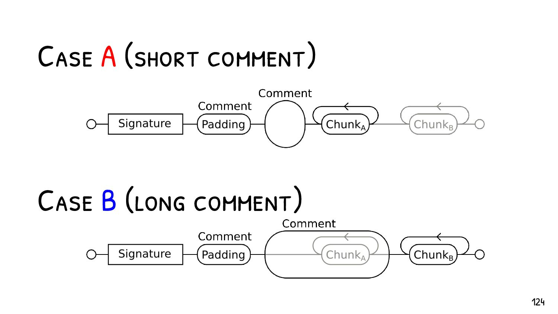 Plan your generic exploit Getting an exploit Po...