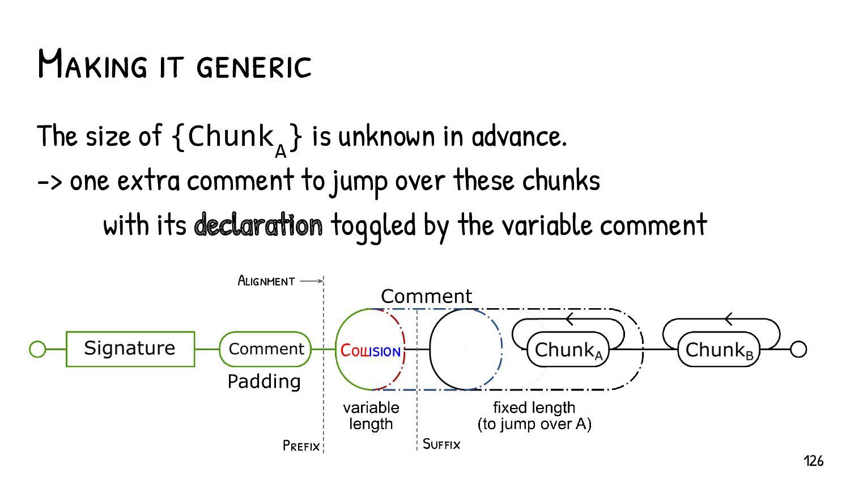 Short collision comment Long collision comment ...