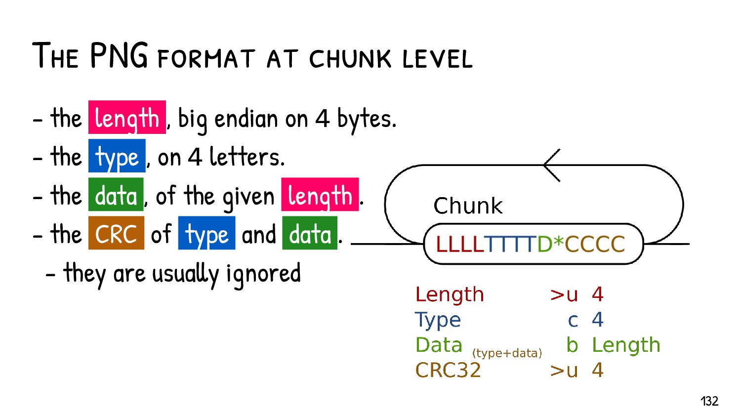 Lower case-typed chunks are ignored first letter...