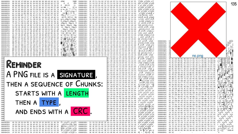 00000430: 8C F5 51 C6-58 1F 65 8C-F5 51 C6 58-1...
