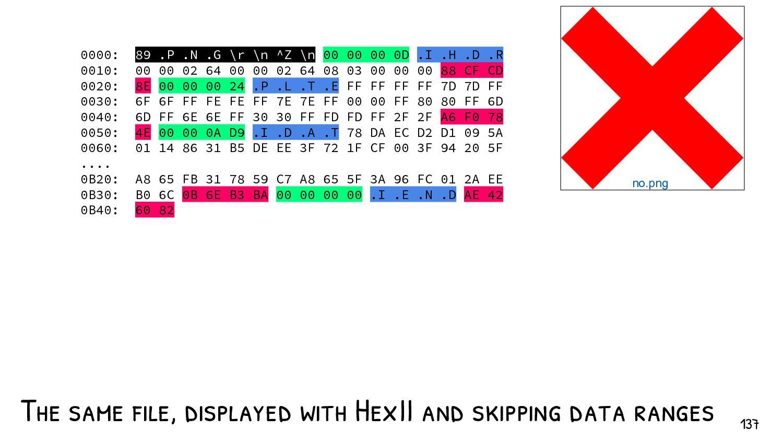 The file's chunk map 0000: 89 .P .N .G \r \n ^Z ...