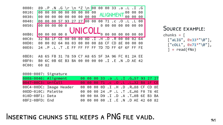 Length . Type . CRC32 . 3 dummy chunks: alignme...