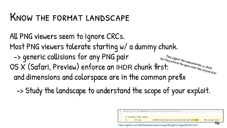 Collision exploit Reusable PNG via UniColl Cert...