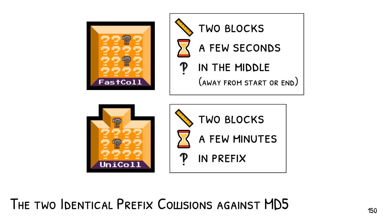 IPCs limitations Some formats have hardcoded of...