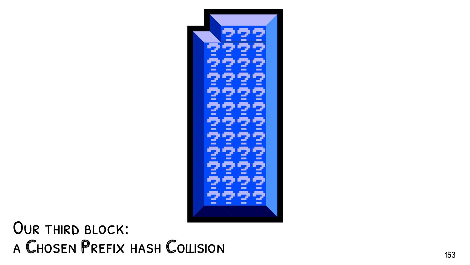 Hashclash Master of backtracking Takes 72h.core...
