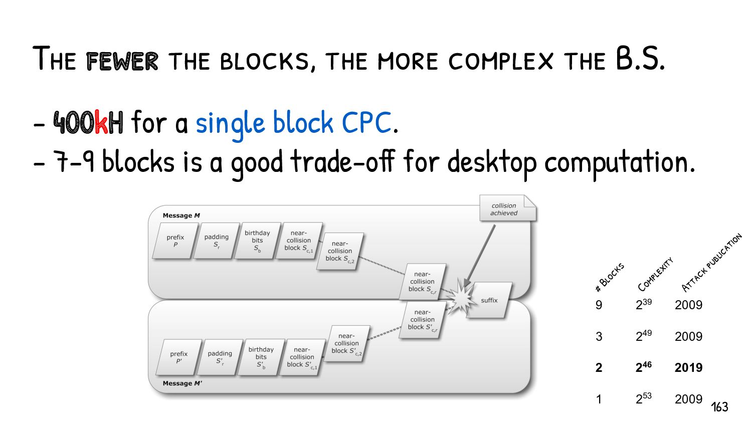 Impact of a CPC If two files formats tolerate ap...