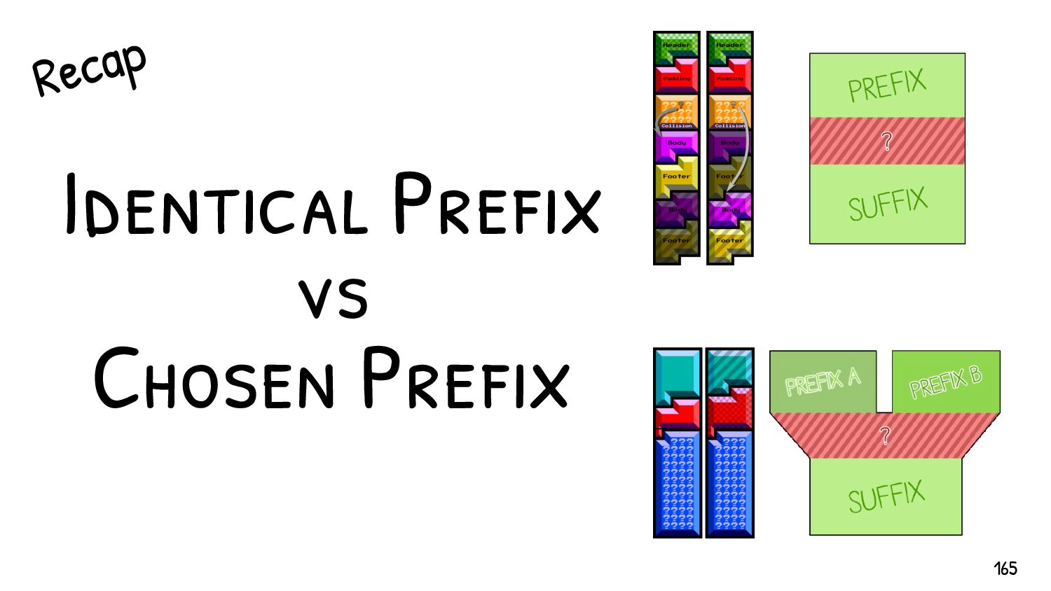IPC: both contents in each file. (You might leak...