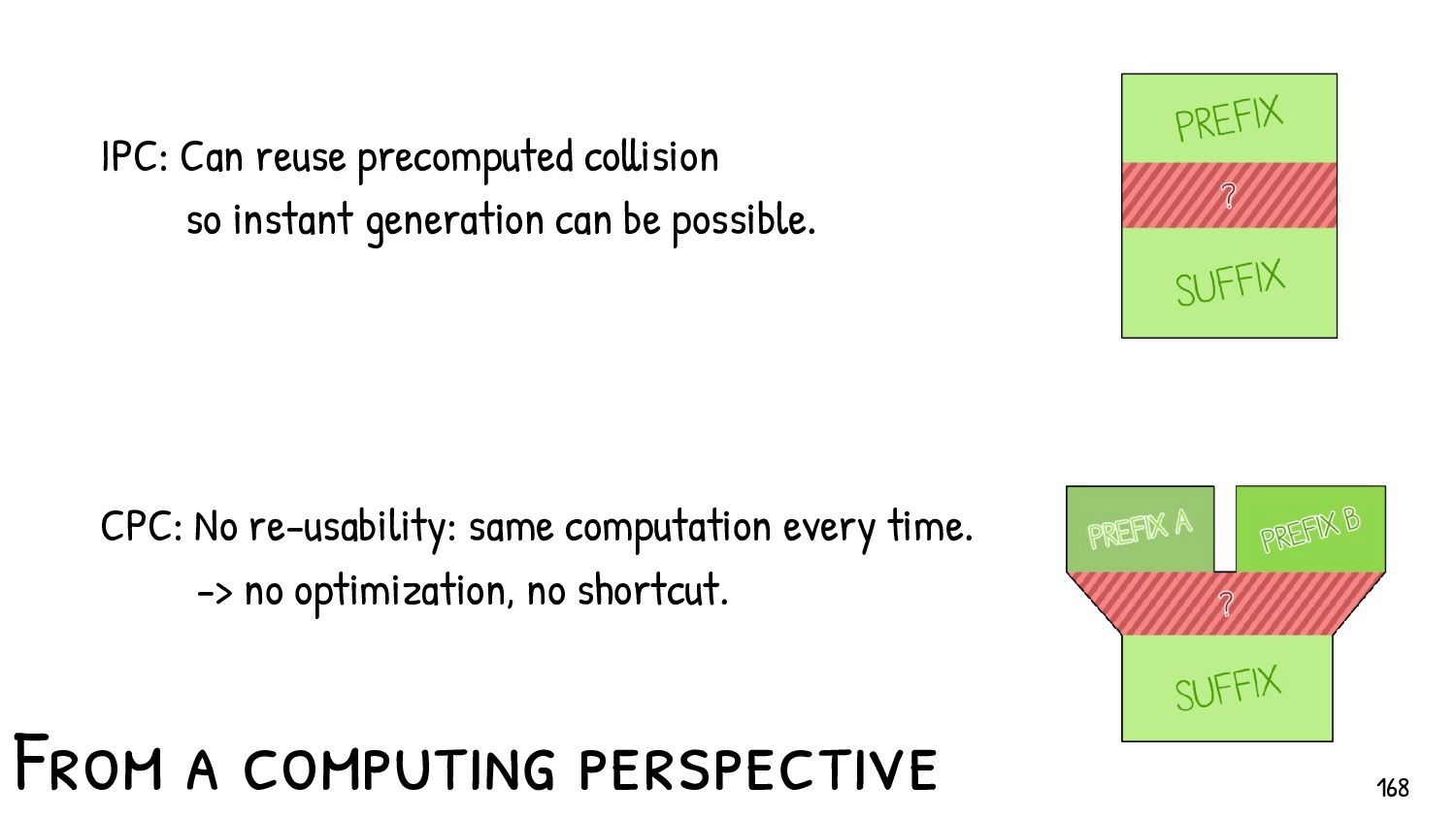 ⨉ Combining CPC flexibility with IPC re-usabilit...