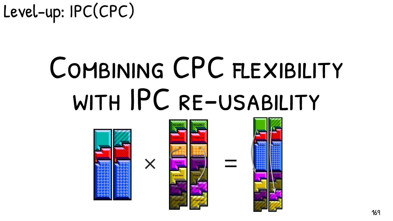 Using CPC as a prefix like an IPC More computing...