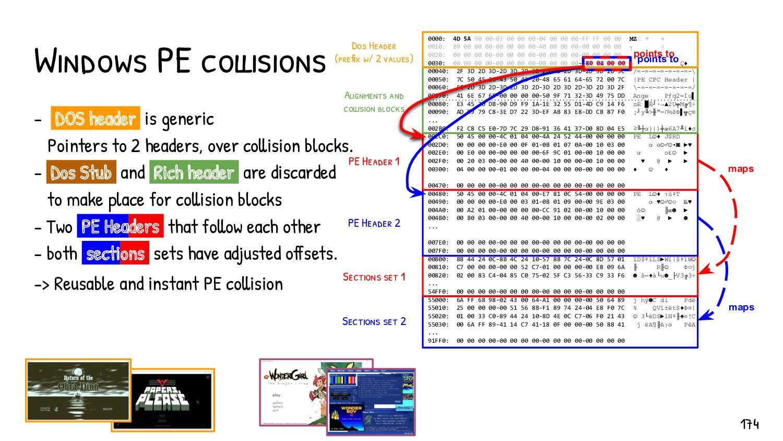 Recap: CPC-IPC exploitation for PE files 1. Craf...