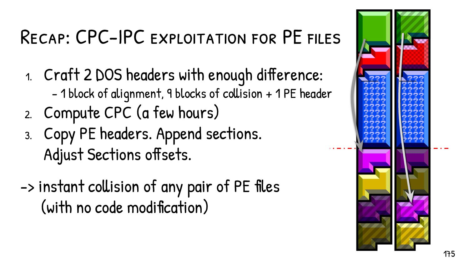 Chaining collisions 175