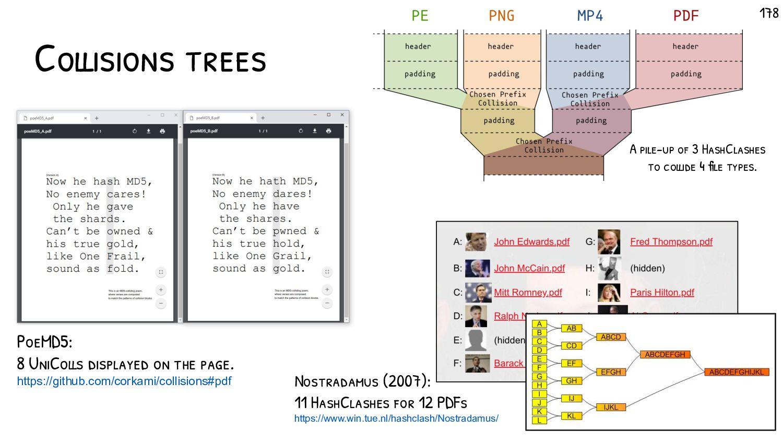 Shattered a SHA-1 IPC 178