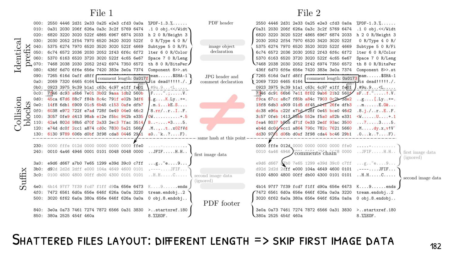 For more details about Shattered exploitation: ...