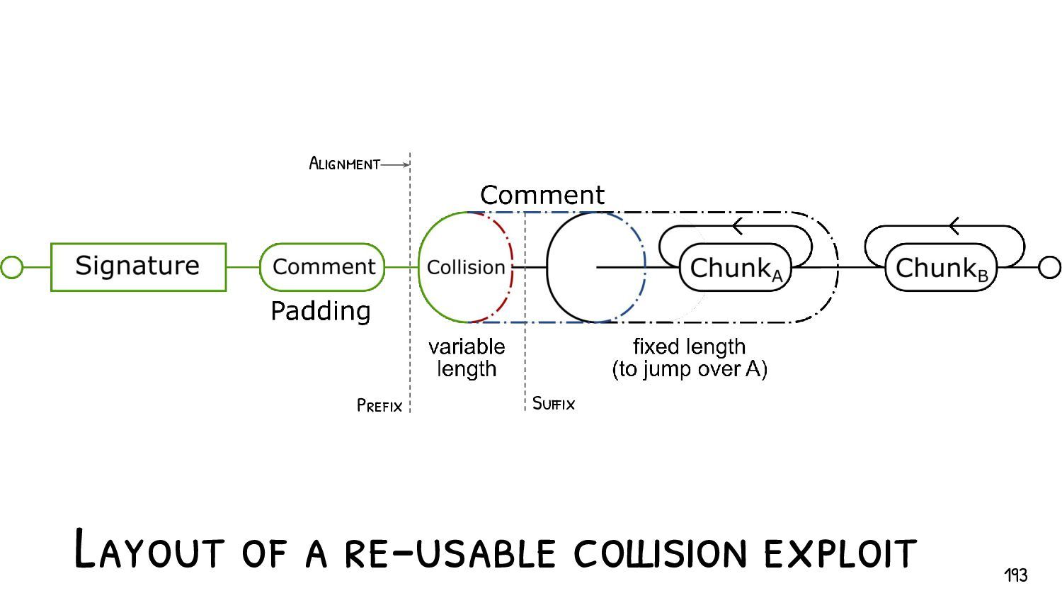 Other UniColl-based exploits for other formats ...