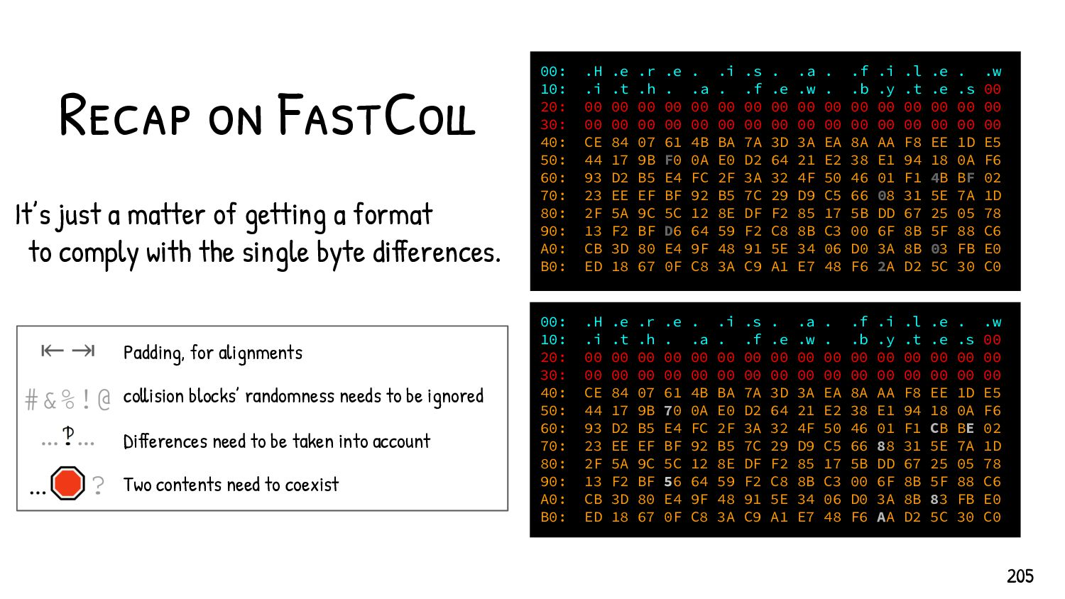 GIF SubBlocks structures Specific structure for ...
