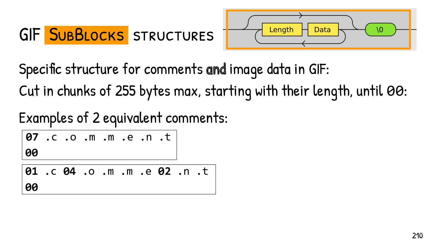 "GIF Special chunk structure -> single byte = ""j..."
