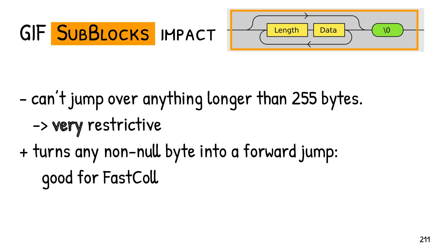 Common headers? Headers include palette, dimens...