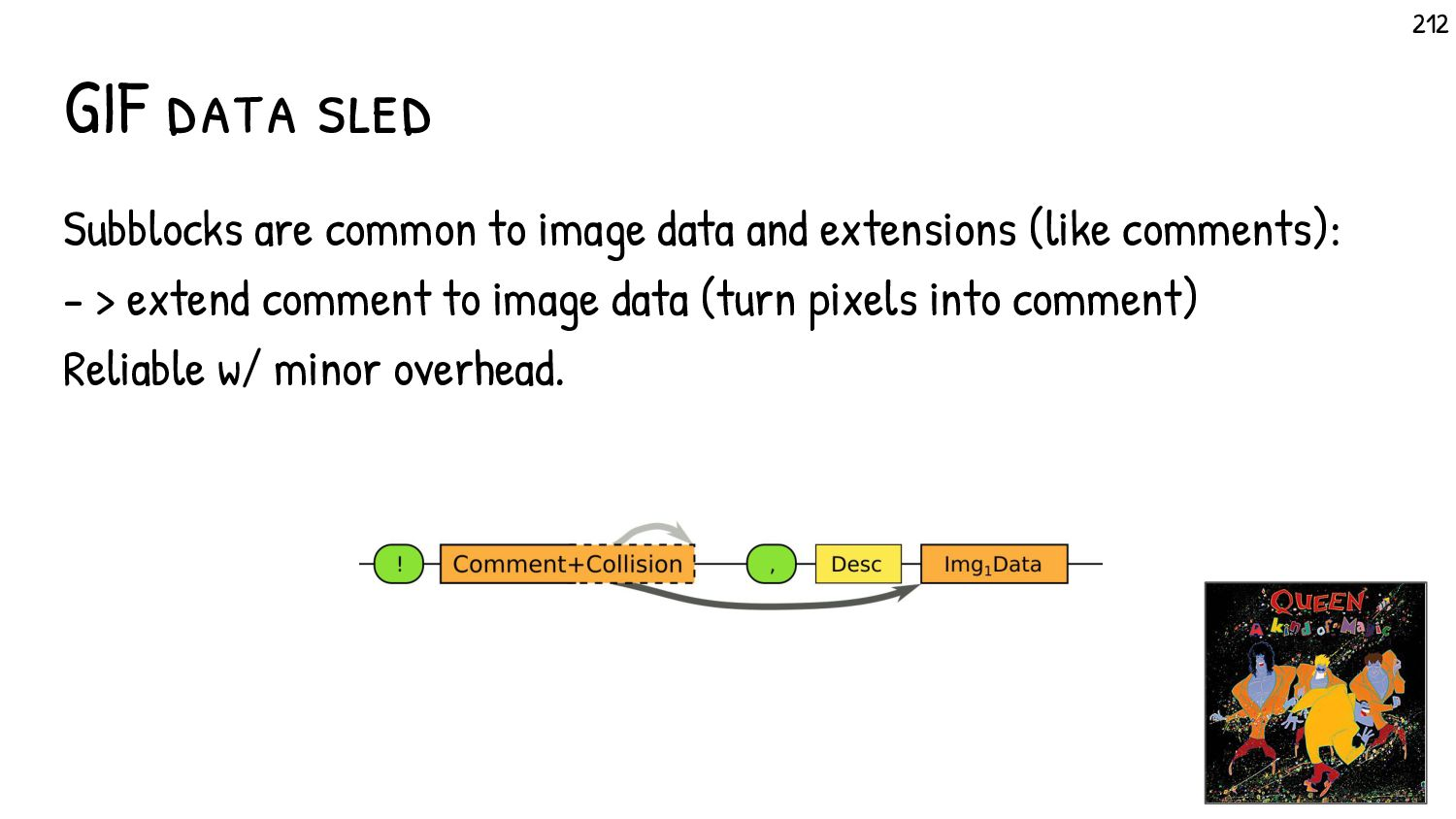 GIF FastColl exploit - combine 2 frames in a si...