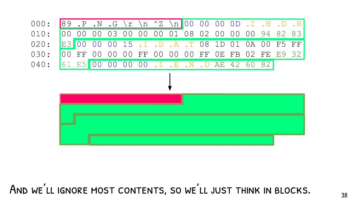 To be honest exploiting hash collisions feels a...