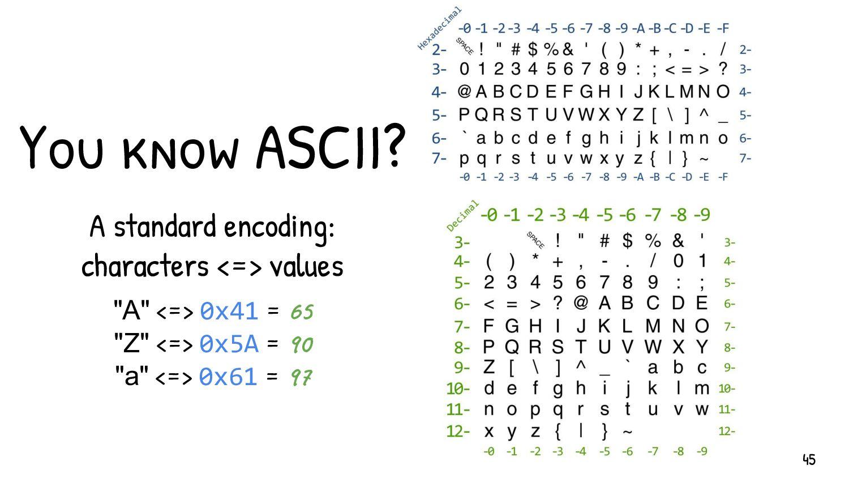 Memory addresses Memory addresses 01 23 -> Big ...