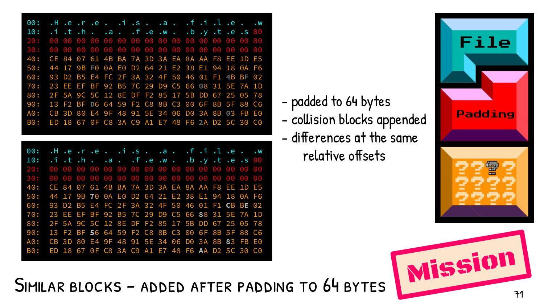 MD5, SHA1 work by processing 64 bytes block, fr...