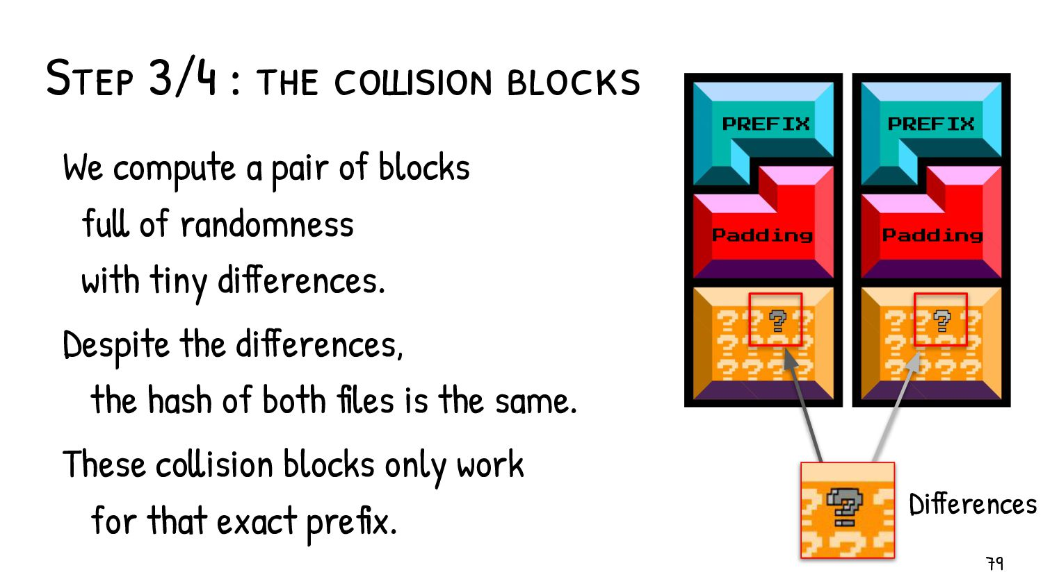 Step 4/4 : the suffix You can add anything to b...