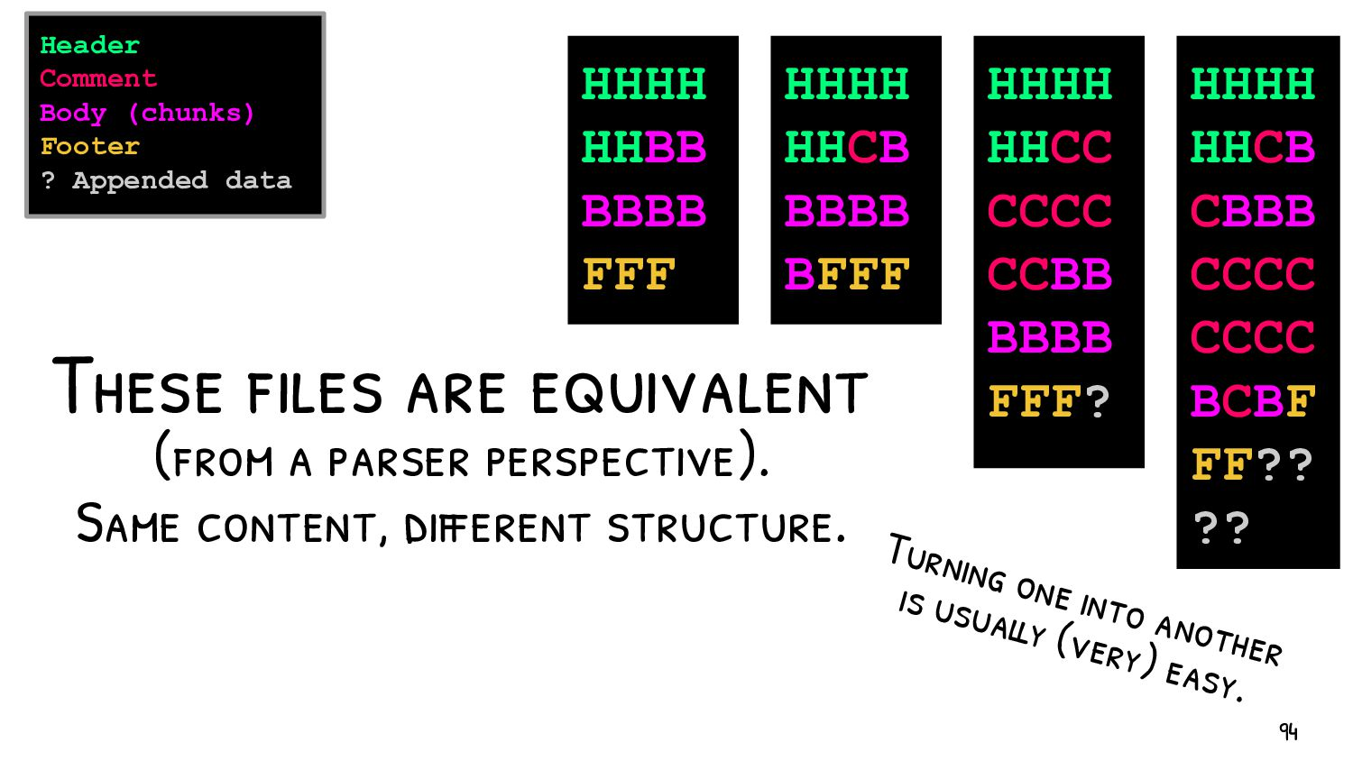 Take two files... (of the same file type) 94