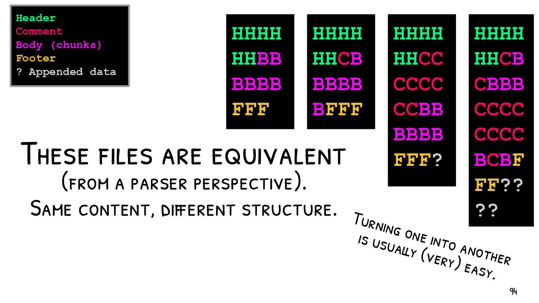 Take two files... (of the same file type) 94