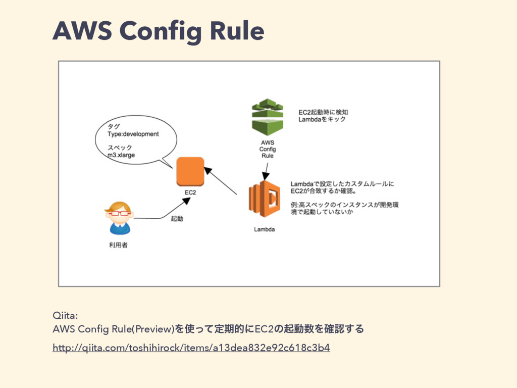AWS Config Rule Qiita: AWS Config Rule(Preview)Λ...