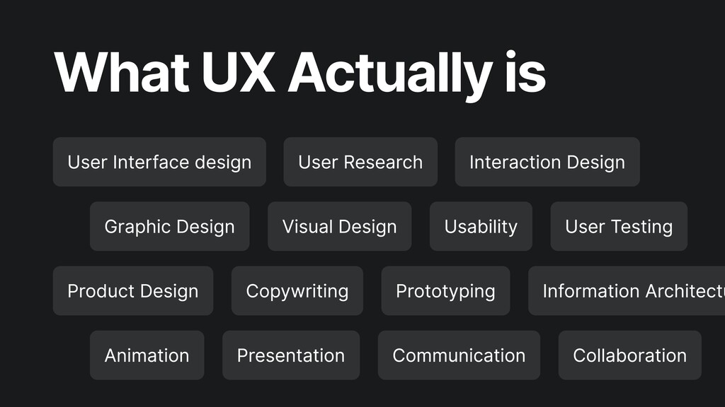 User Interface design User Research Interaction...