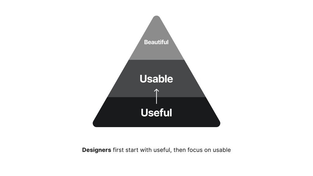 Usable Beautiful Useful Designers first start w...