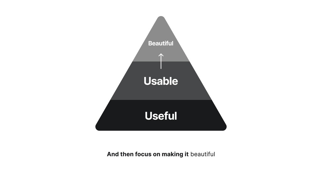 Usable Beautiful Useful And then focus on makin...