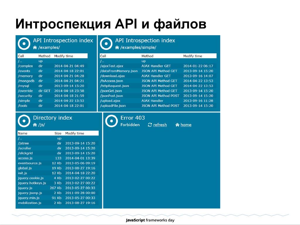 Интроспекция API и файлов