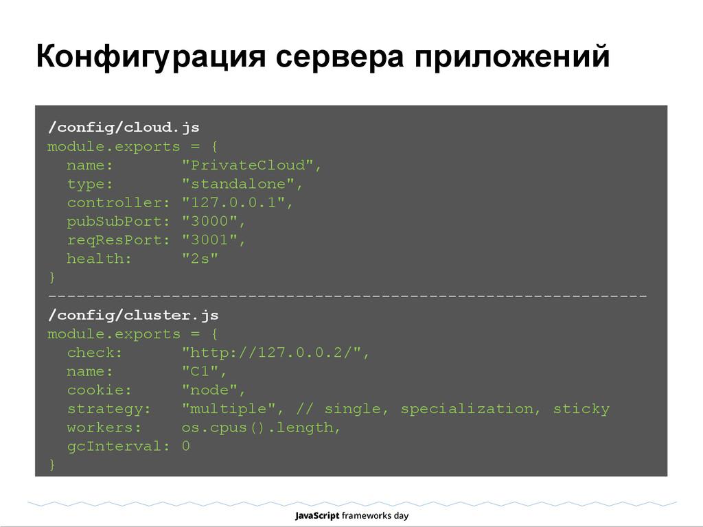 Конфигурация сервера приложений /config/cloud.j...