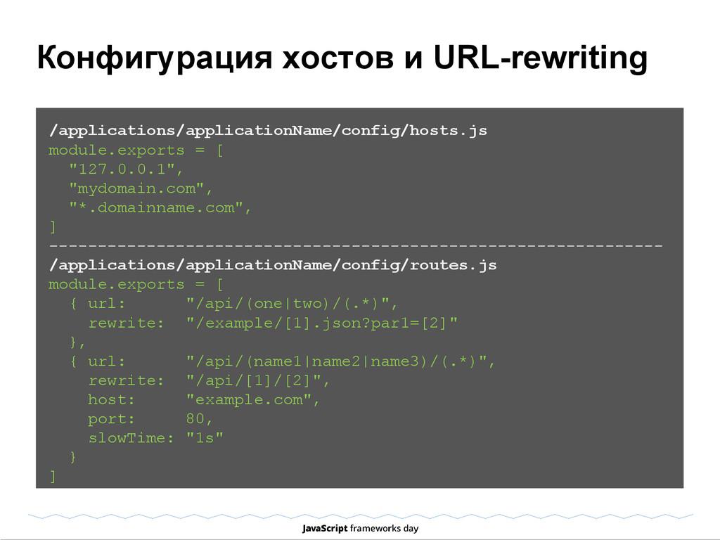 Конфигурация хостов и URL-rewriting /applicatio...