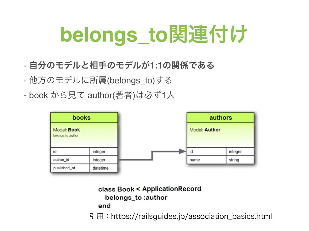 belongs_toؔ࿈͚ - ࣗͷϞσϧͱ૬खͷϞσϧ͕1:1ͷؔͰ͋Δ - ଞํͷϞ...