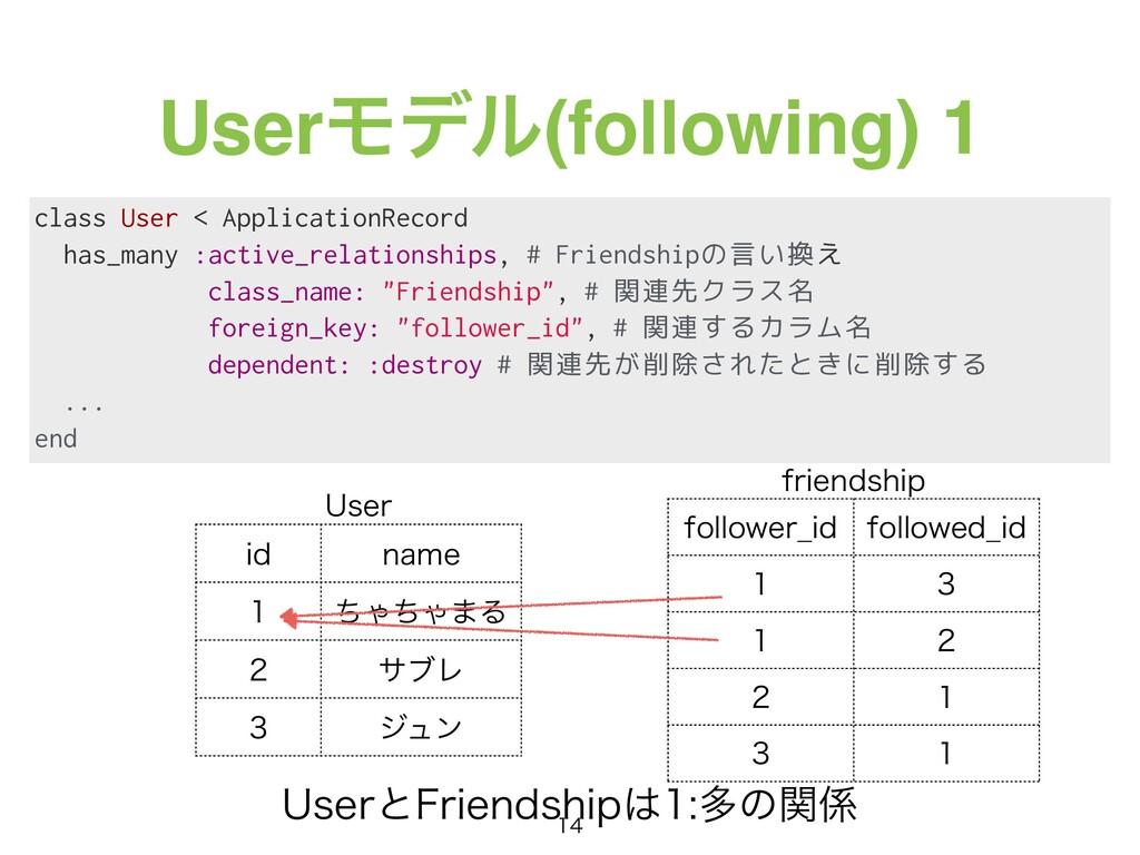 UserϞσϧ(following) 1 class User < ApplicationRe...
