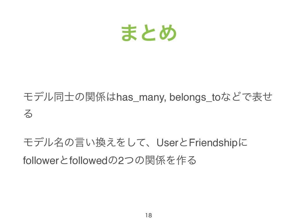 Ϟσϧಉͷؔhas_many, belongs_toͳͲͰදͤ Δ Ϟσϧ໊ͷݴ͍͑Λ...
