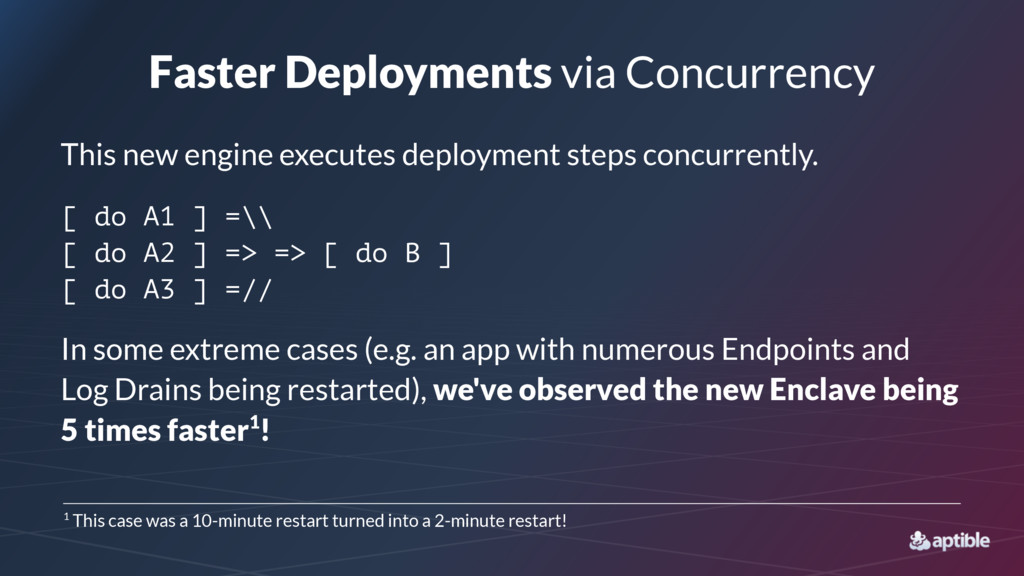 Faster Deployments via Concurrency This new eng...