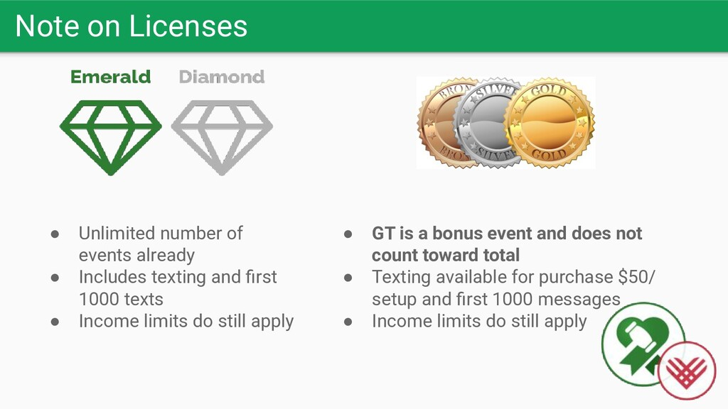 Note on Licenses ● Unlimited number of events a...