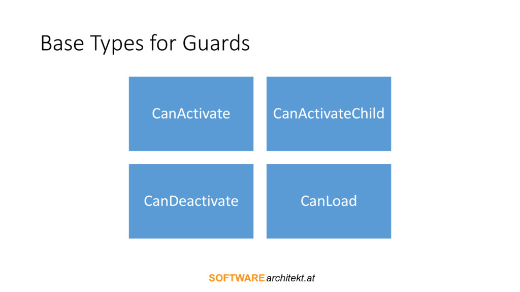 Base Types for Guards CanActivate CanActivateCh...