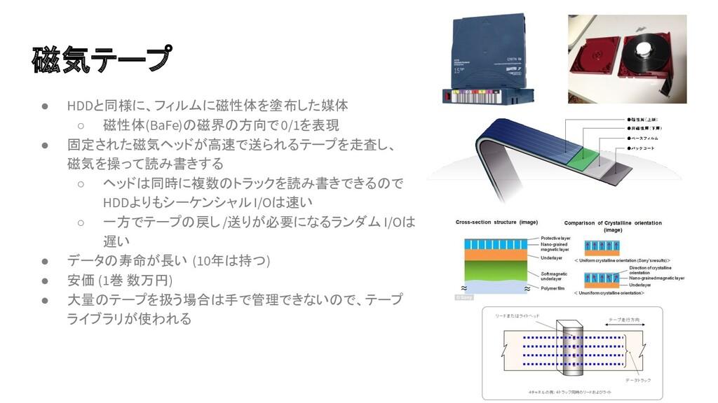 磁気テープ ● HDDと同様に、フィルムに磁性体を塗布した媒体 ○ 磁性体(BaFe)の磁界の...